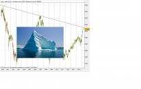 Apr�s 8 ans, le CAC 40 �choue encore sur l'iceberg!